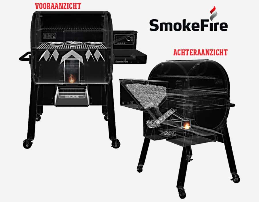 doorzicht weber smokefire